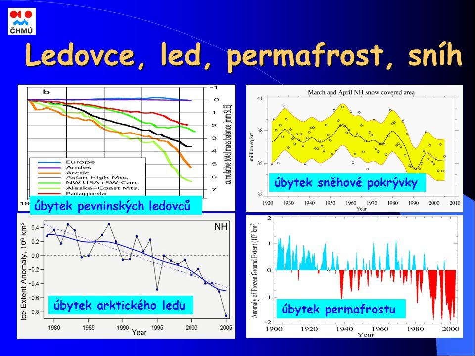 Ledovce, led, permafrost, sníh