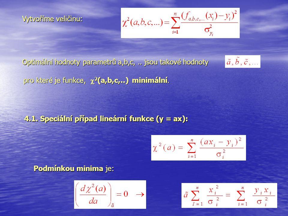 Optimální hodnoty parametrů a,b,c, .. jsou takové hodnoty