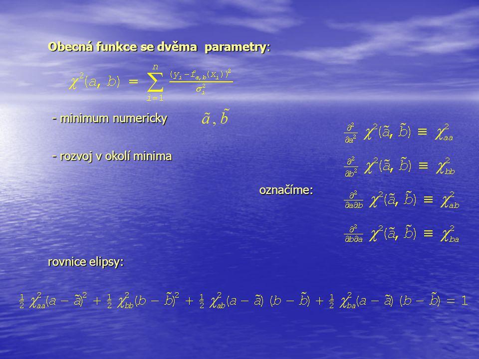 Obecná funkce se dvěma parametry: