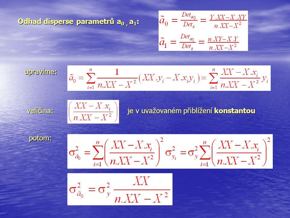 Odhad disperse parametrů a0 , a1: