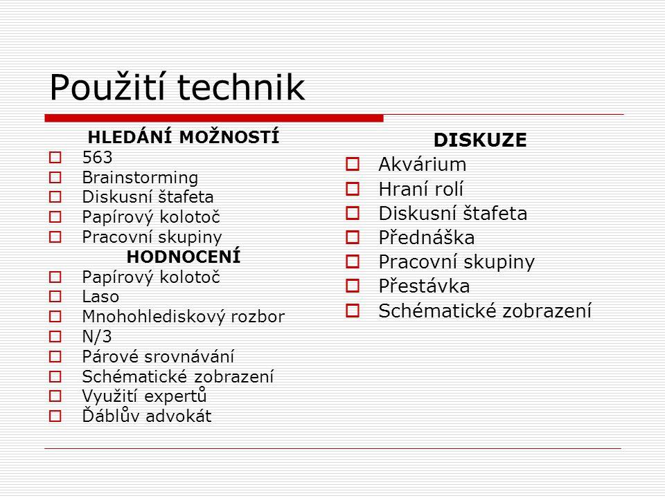 Použití technik DISKUZE Akvárium Hraní rolí Diskusní štafeta Přednáška