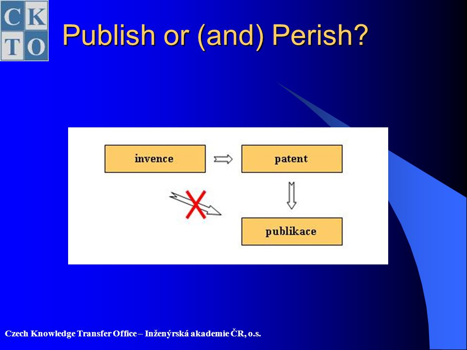 Publish or (and) Perish