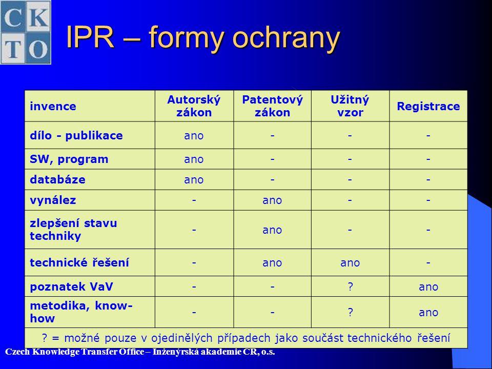 IPR – formy ochrany invence Autorský zákon Patentový zákon Užitný vzor