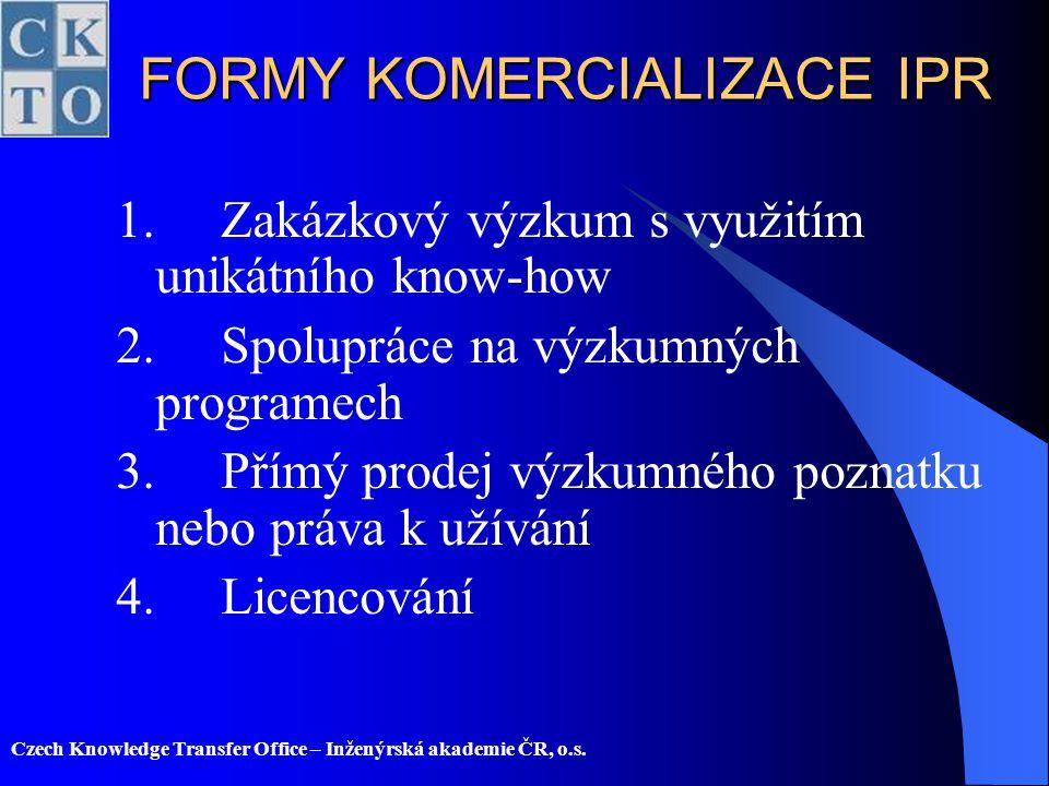 FORMY KOMERCIALIZACE IPR
