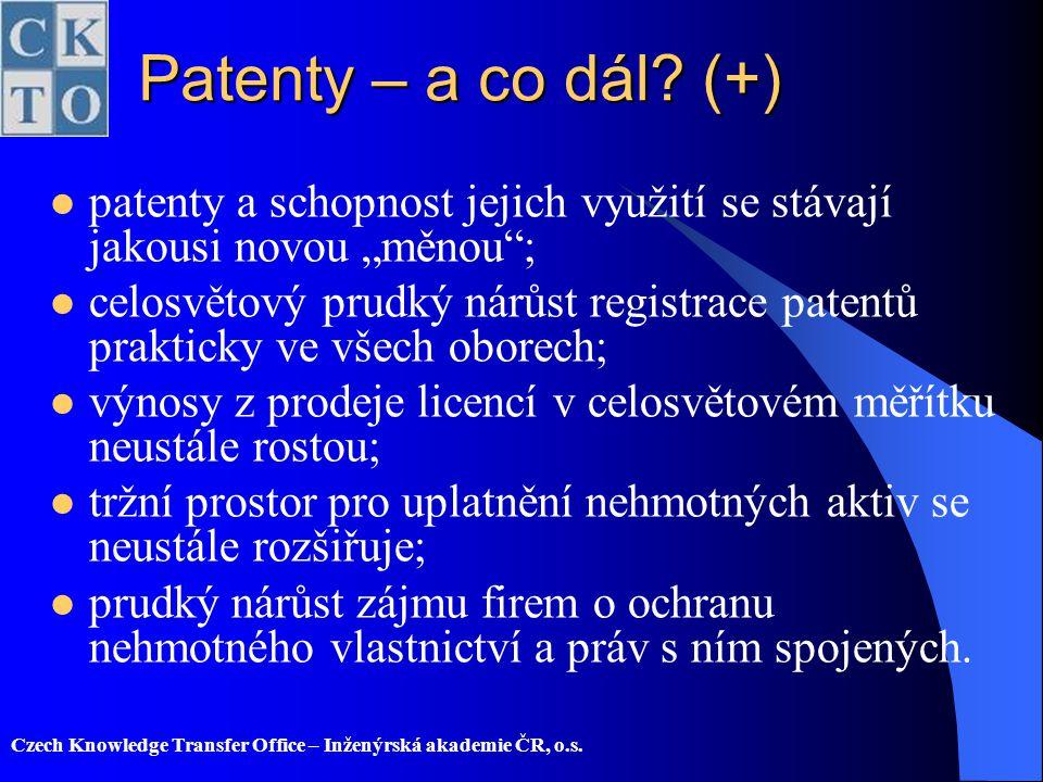 """Patenty – a co dál (+) patenty a schopnost jejich využití se stávají jakousi novou """"měnou ;"""