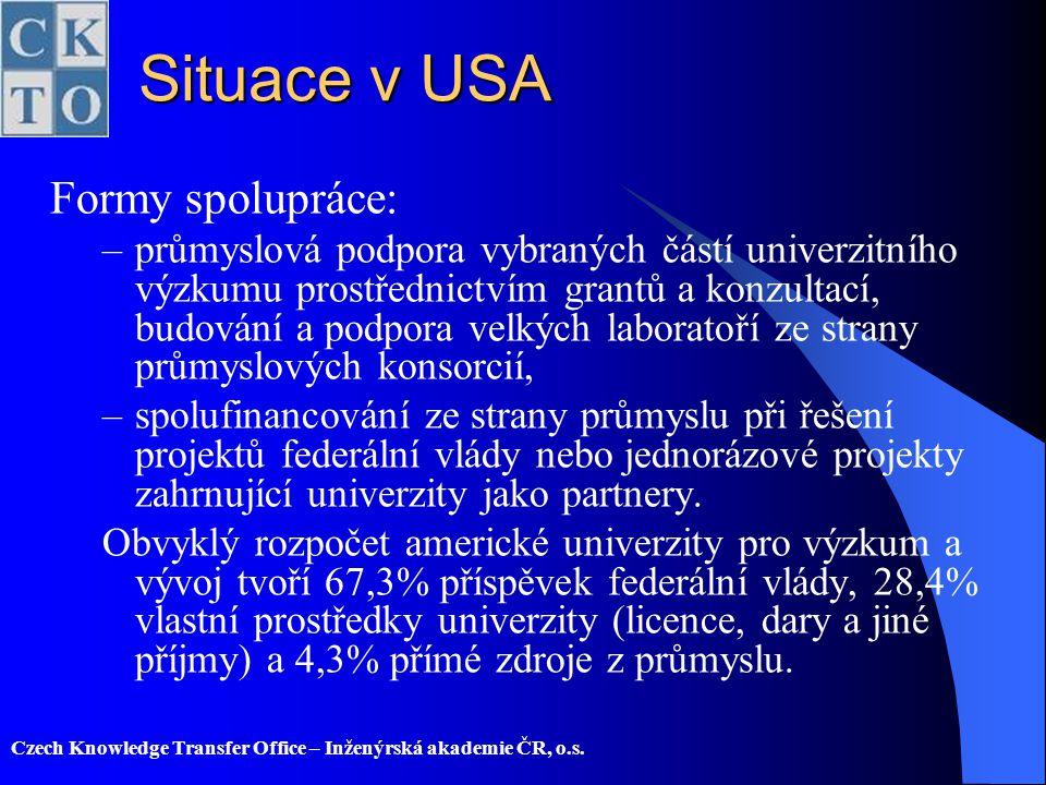 Situace v USA Formy spolupráce: