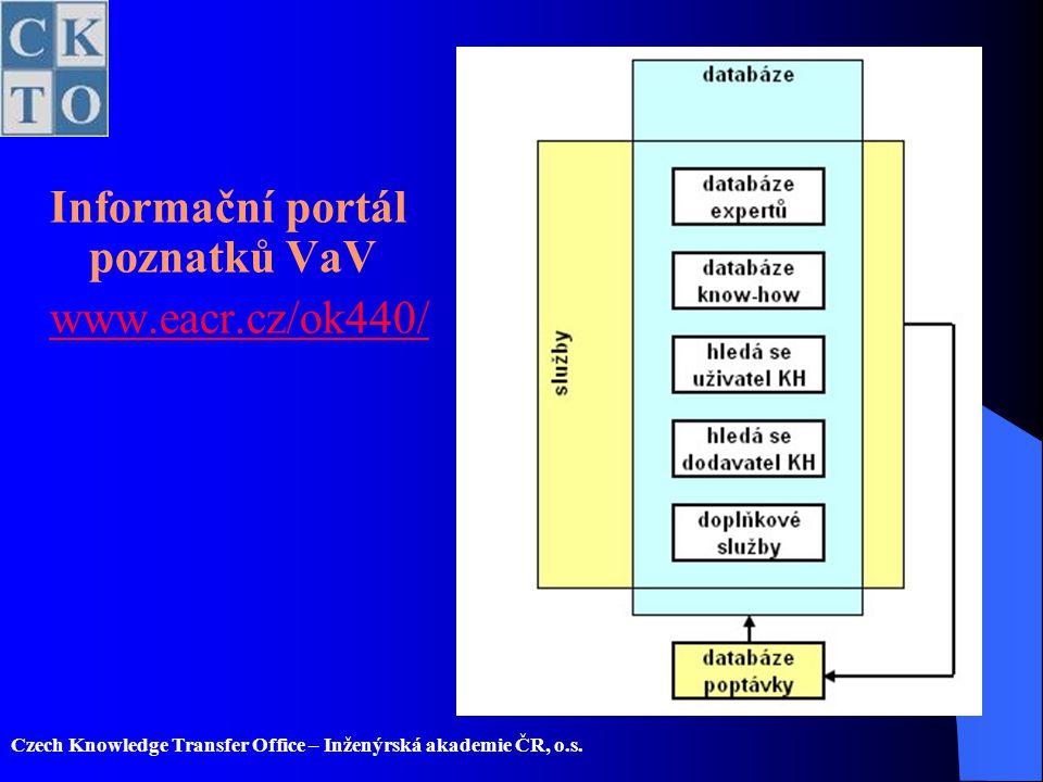 Informační portál poznatků VaV www.eacr.cz/ok440/
