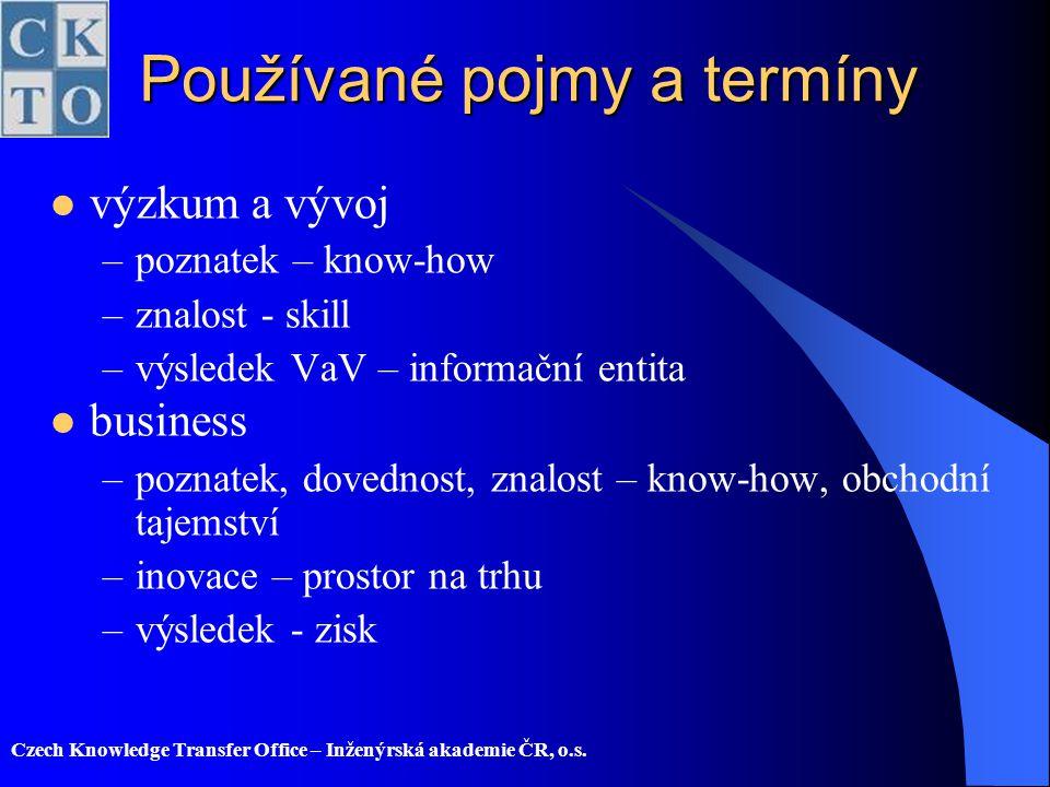 Používané pojmy a termíny