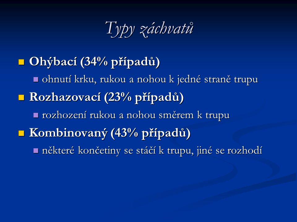 Typy záchvatů Ohýbací (34% případů) Rozhazovací (23% případů)