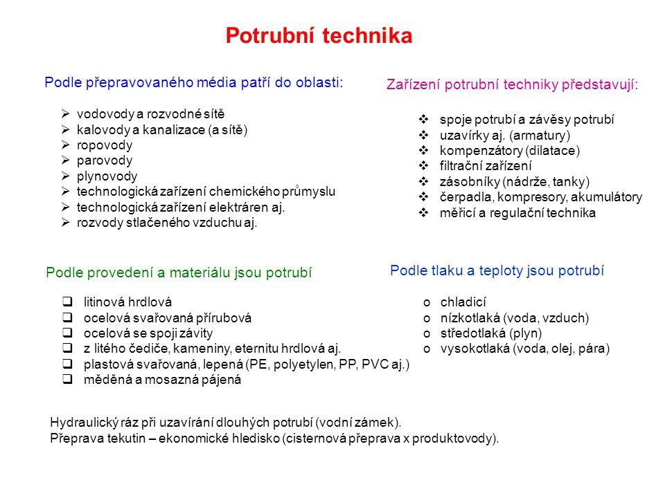 Potrubní technika Podle přepravovaného média patří do oblasti: