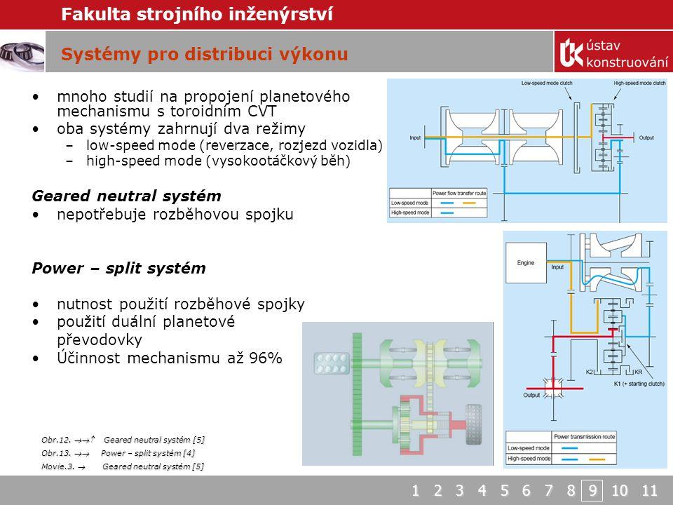 Systémy pro distribuci výkonu
