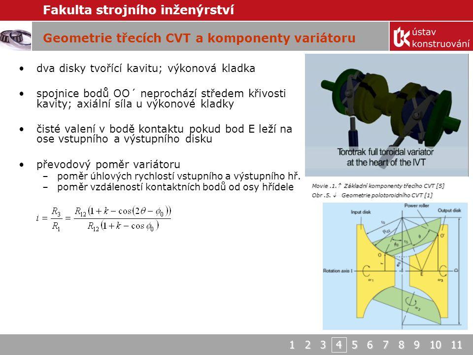 Geometrie třecích CVT a komponenty variátoru