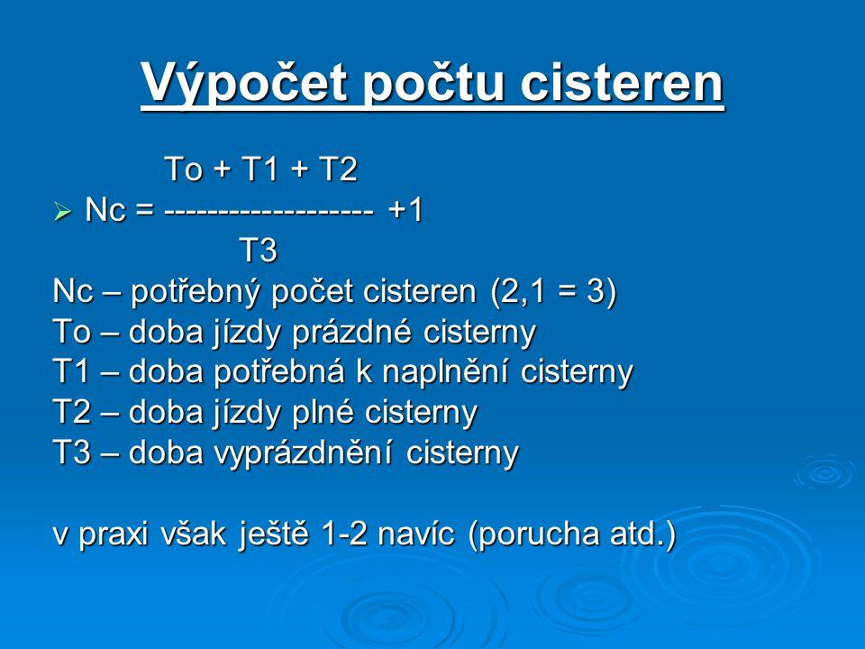 Výpočet počtu cisteren