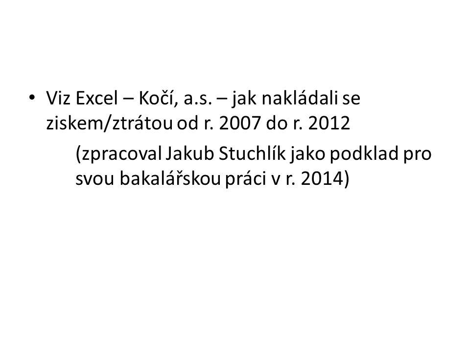 Viz Excel – Kočí, a. s. – jak nakládali se ziskem/ztrátou od r