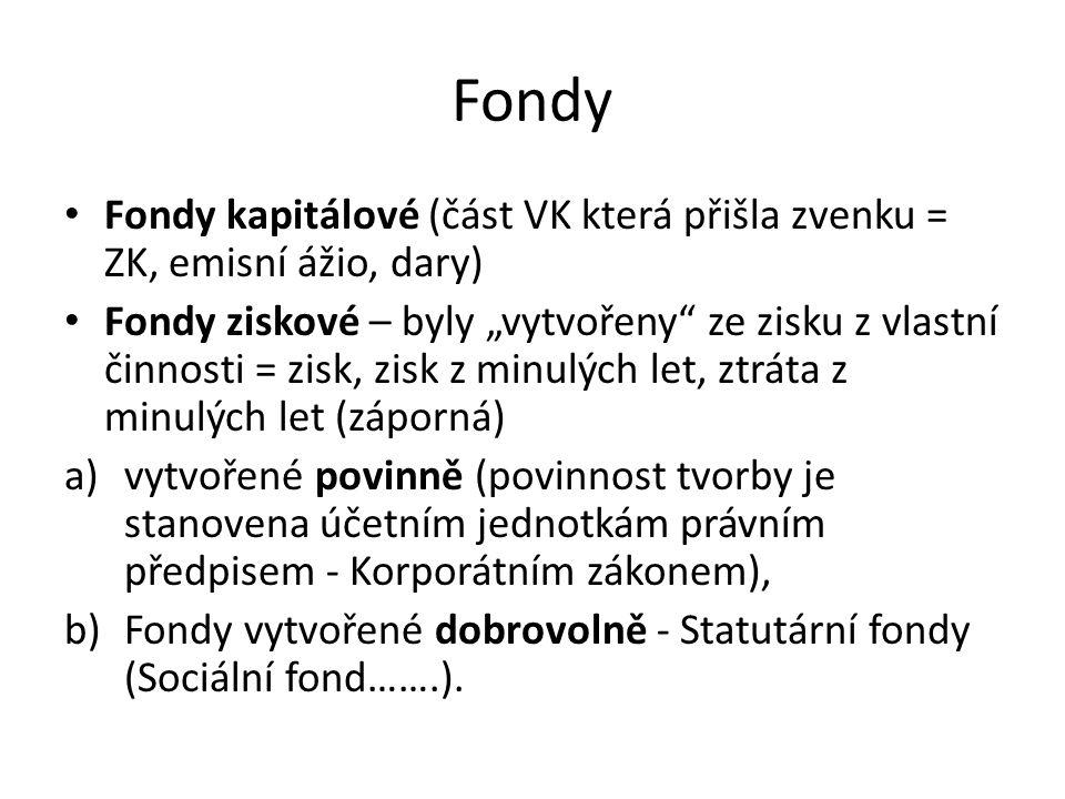Fondy Fondy kapitálové (část VK která přišla zvenku = ZK, emisní ážio, dary)