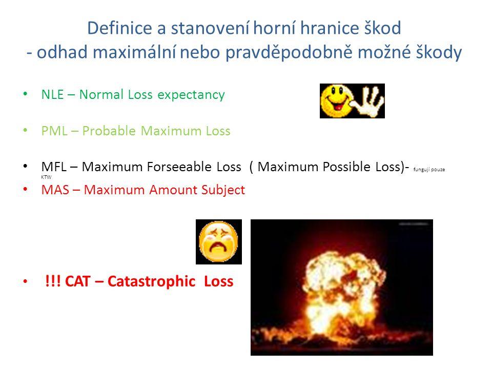 Definice a stanovení horní hranice škod - odhad maximální nebo pravděpodobně možné škody