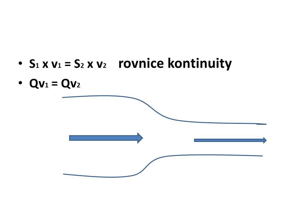 S1 x v1 = S2 x v2 rovnice kontinuity