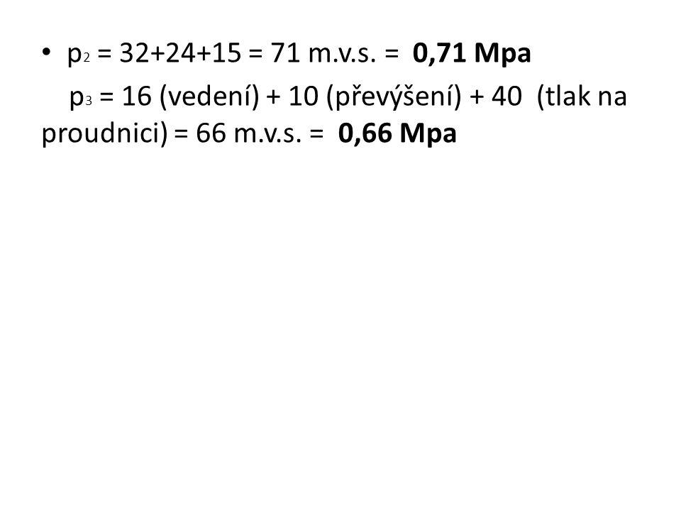 p2 = 32+24+15 = 71 m.v.s.