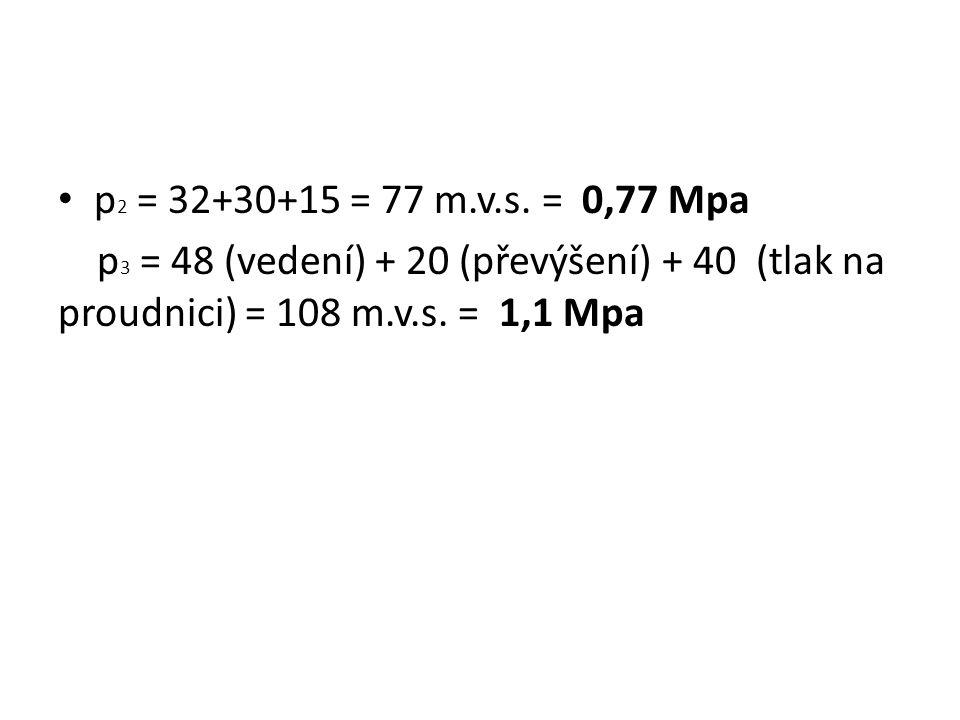p2 = 32+30+15 = 77 m.v.s.