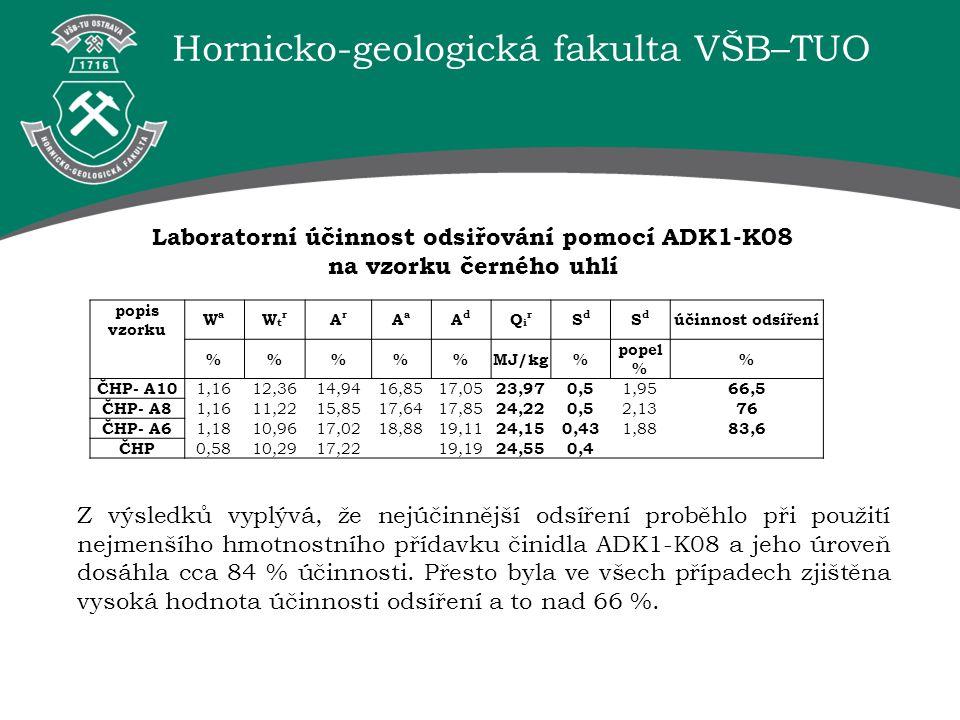 Laboratorní účinnost odsiřování pomocí ADK1-K08 na vzorku černého uhlí