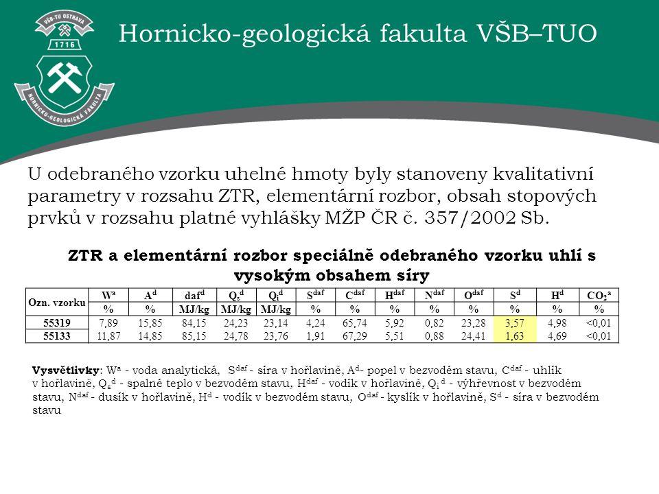 U odebraného vzorku uhelné hmoty byly stanoveny kvalitativní parametry v rozsahu ZTR, elementární rozbor, obsah stopových prvků v rozsahu platné vyhlášky MŽP ČR č. 357/2002 Sb.