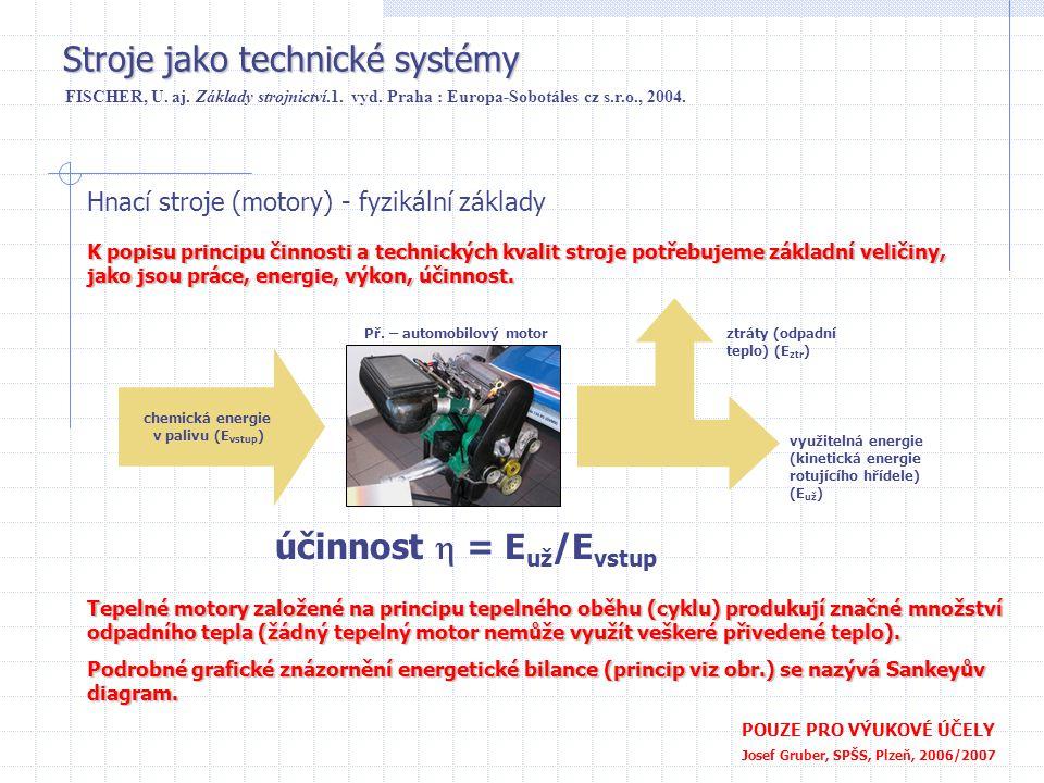 Př. – automobilový motor účinnost h = Euž/Evstup