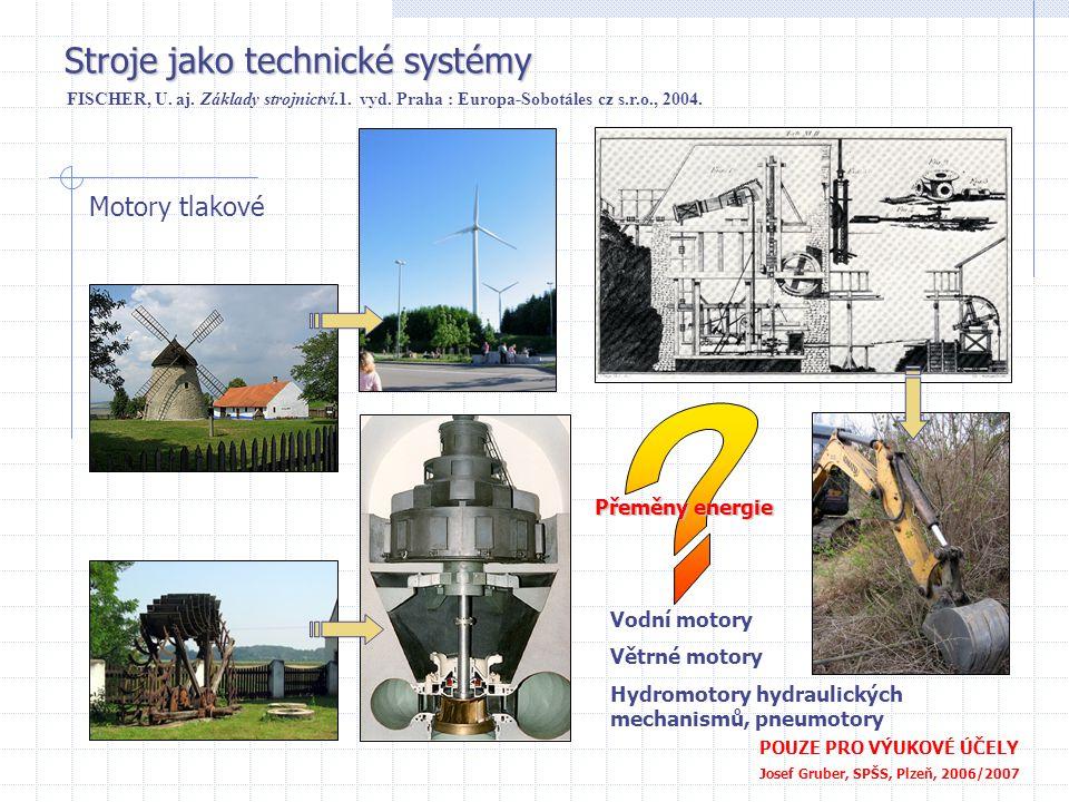 Stroje jako technické systémy Motory tlakové Přeměny energie