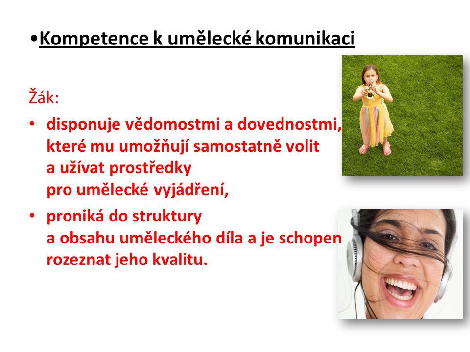 Kompetence k umělecké komunikaci