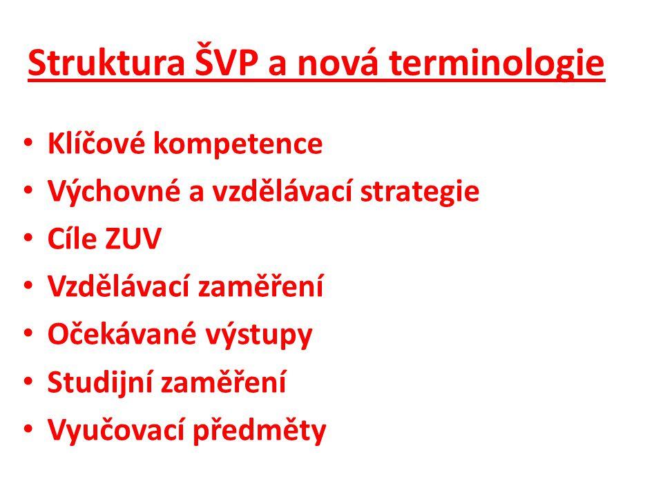 Struktura ŠVP a nová terminologie