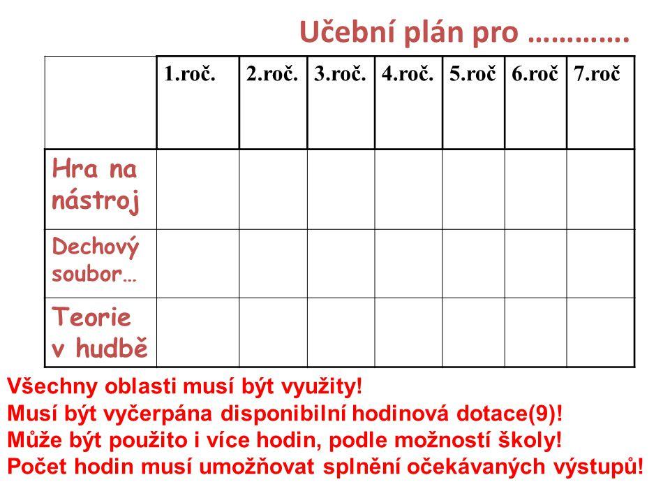 Učební plán pro …………. Hra na nástroj Teorie v hudbě 1.roč. 2.roč.