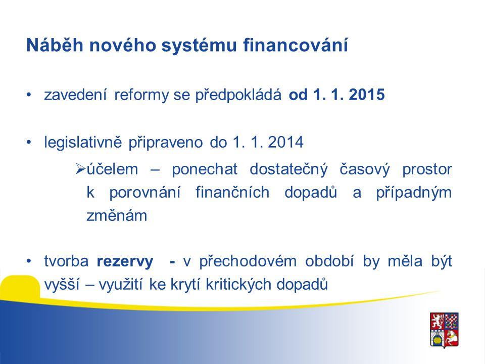 Náběh nového systému financování