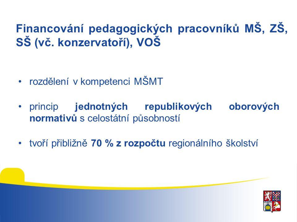 Financování pedagogických pracovníků MŠ, ZŠ, SŠ (vč. konzervatoří), VOŠ