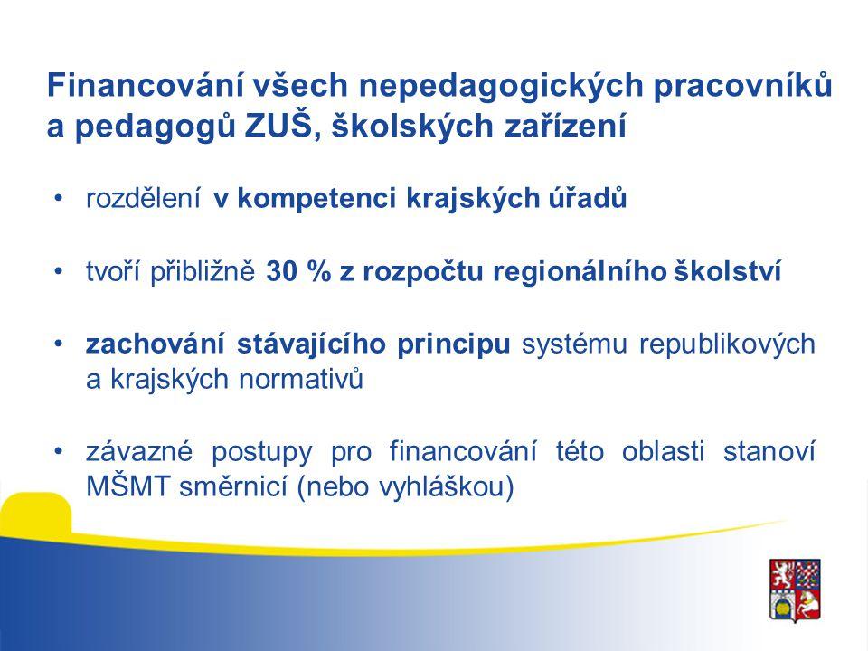 Financování všech nepedagogických pracovníků a pedagogů ZUŠ, školských zařízení