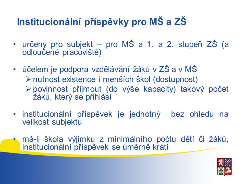 Institucionální příspěvky pro MŠ a ZŠ