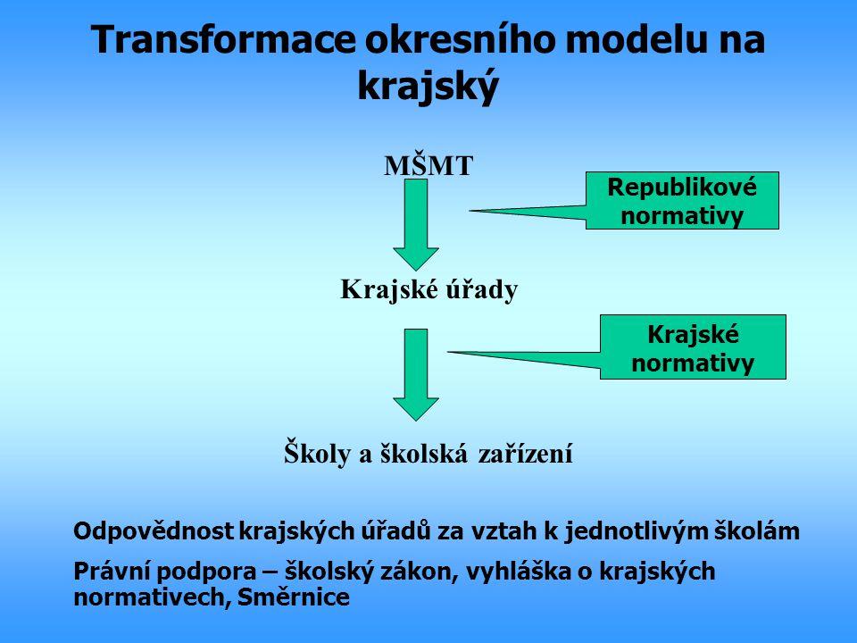 Transformace okresního modelu na krajský