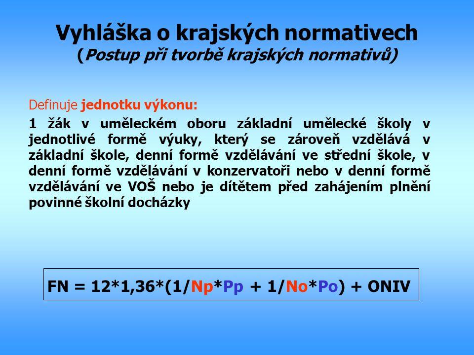 FN = 12*1,36*(1/Np*Pp + 1/No*Po) + ONIV