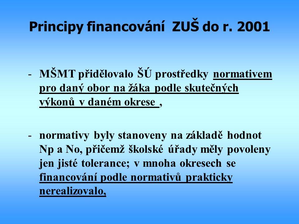 Principy financování ZUŠ do r. 2001