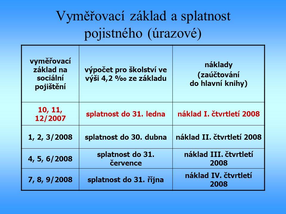 Vyměřovací základ a splatnost pojistného (úrazové)