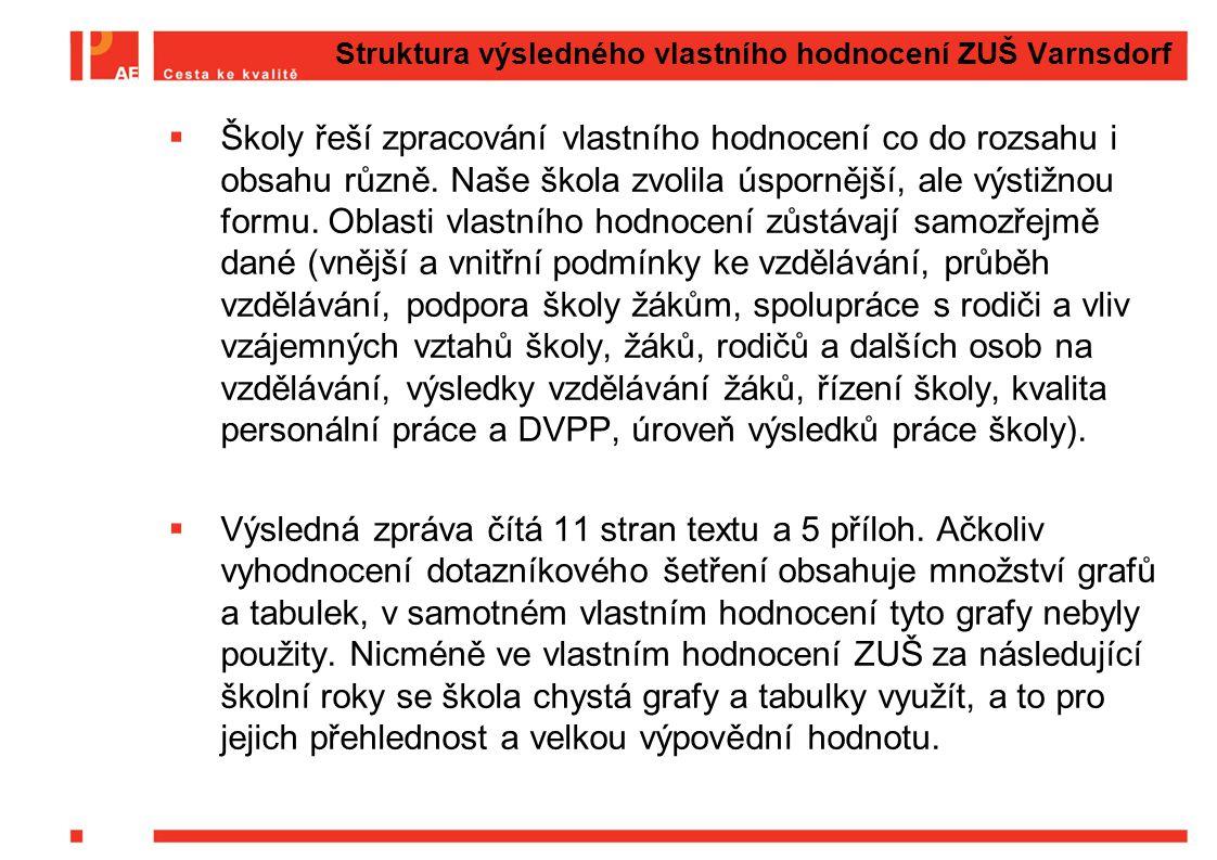 Struktura výsledného vlastního hodnocení ZUŠ Varnsdorf