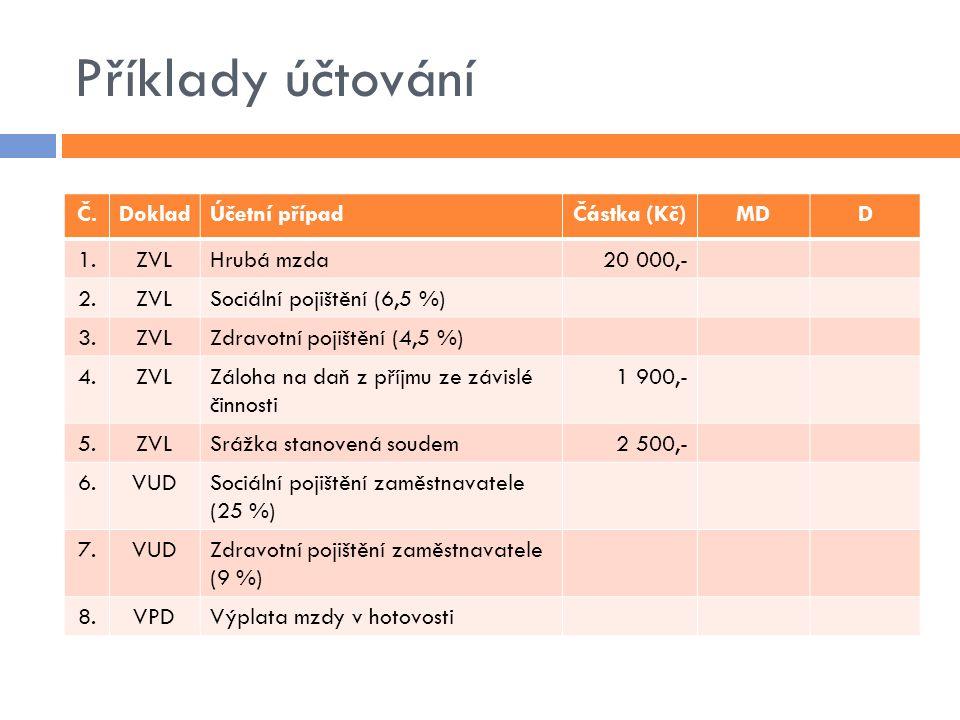 Příklady účtování Č. Doklad Účetní případ Částka (Kč) MD D 1. ZVL