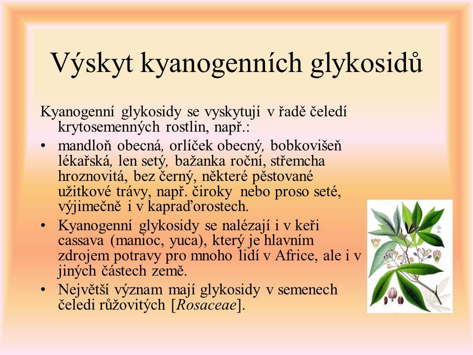 Výskyt kyanogenních glykosidů