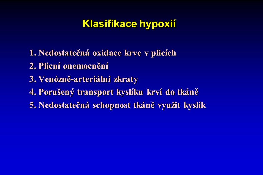 Klasifikace hypoxií 1. Nedostatečná oxidace krve v plicích