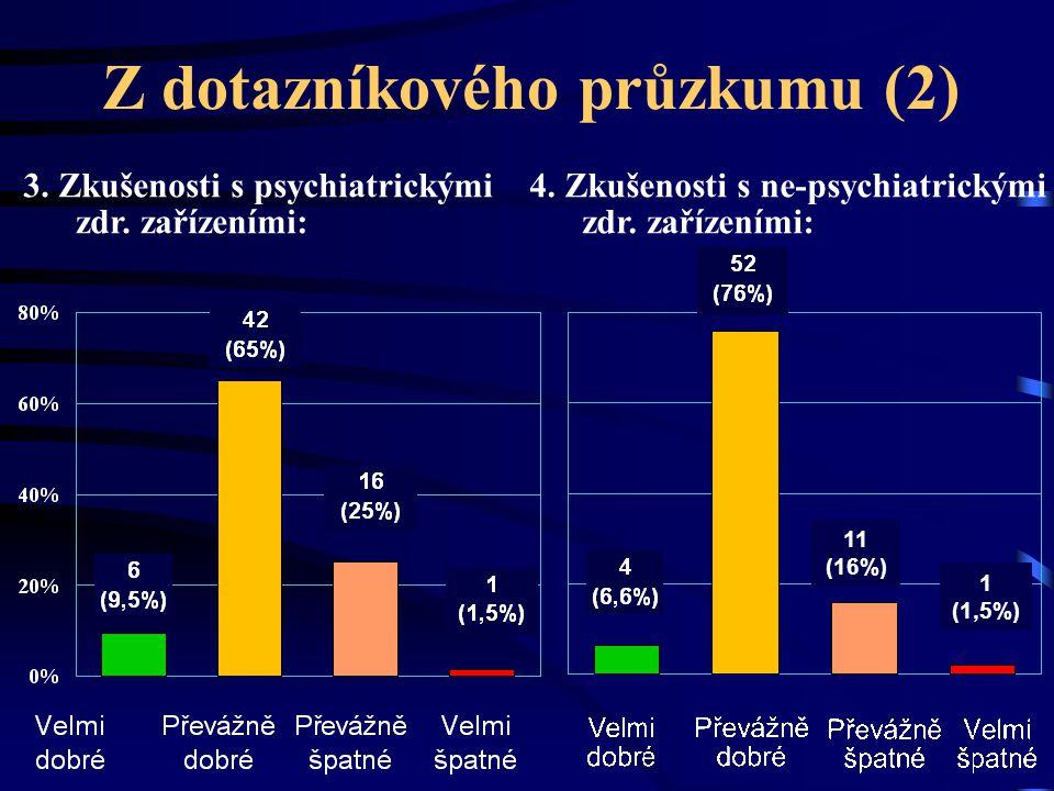Z dotazníkového průzkumu (2)