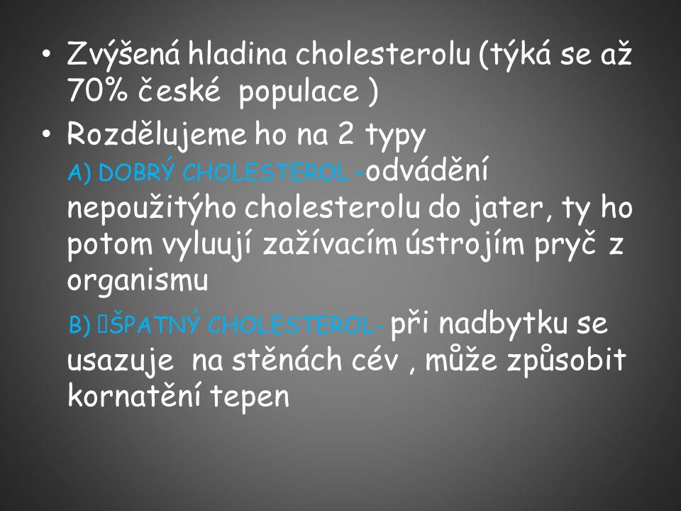 Zvýšená hladina cholesterolu (týká se až 70% české populace )