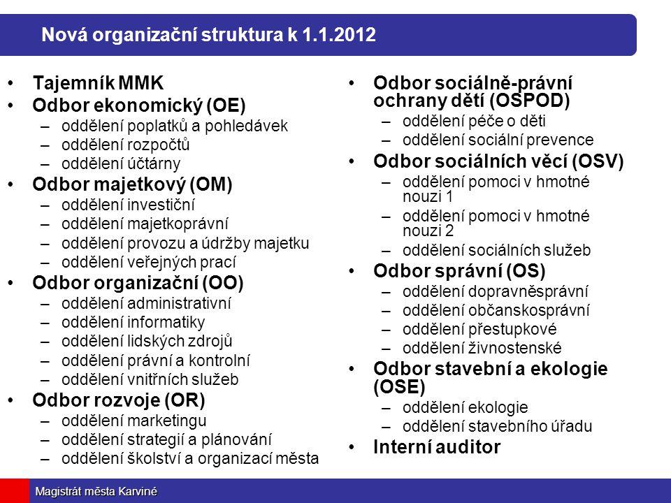 Nová organizační struktura k 1.1.2012