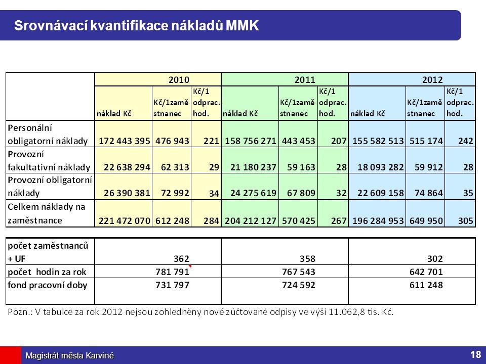 Srovnávací kvantifikace nákladů MMK