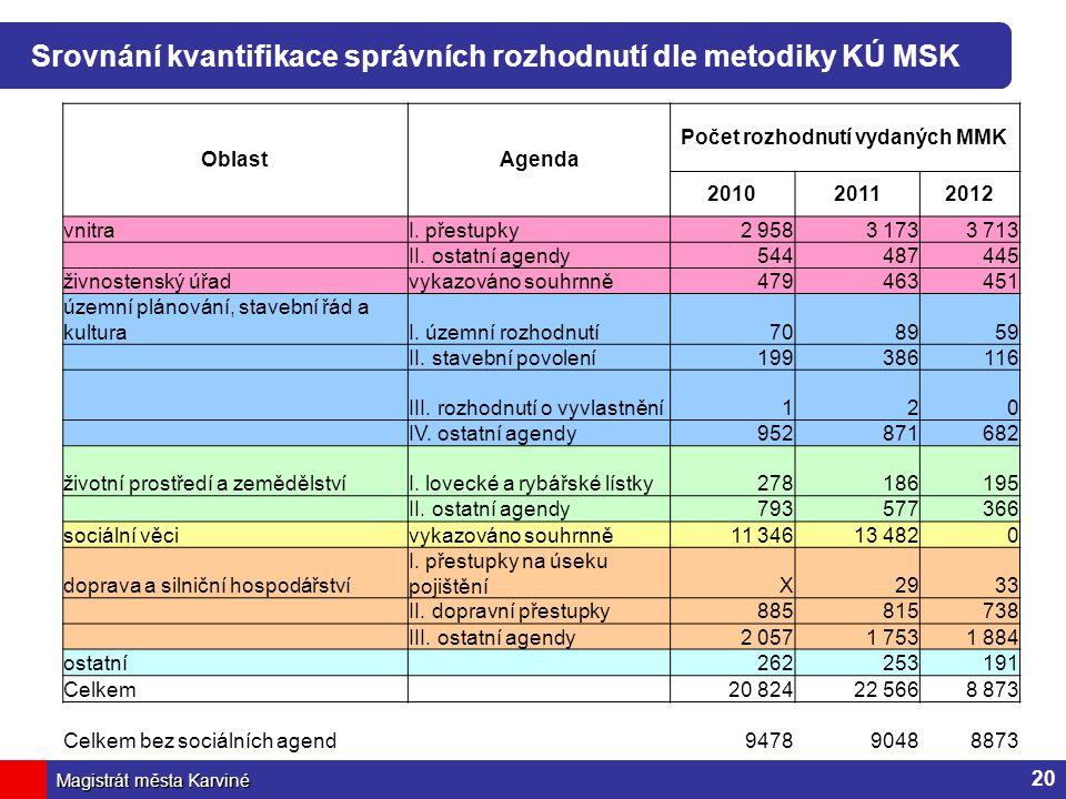 Srovnání kvantifikace správních rozhodnutí dle metodiky KÚ MSK