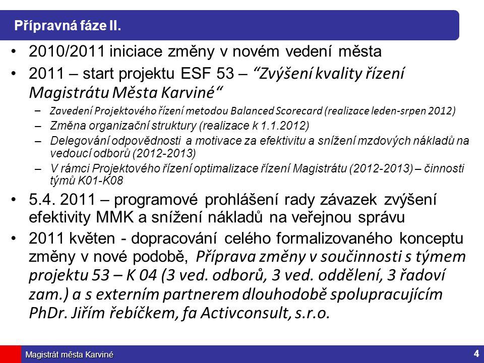 2010/2011 iniciace změny v novém vedení města