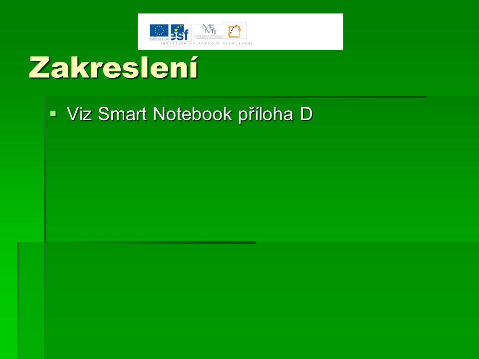 Zakreslení Viz Smart Notebook příloha D