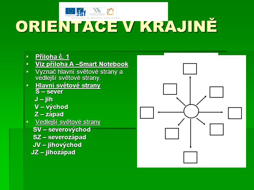 ORIENTACE V KRAJINĚ Příloha č. 1 Viz příloha A –Smart Notebook